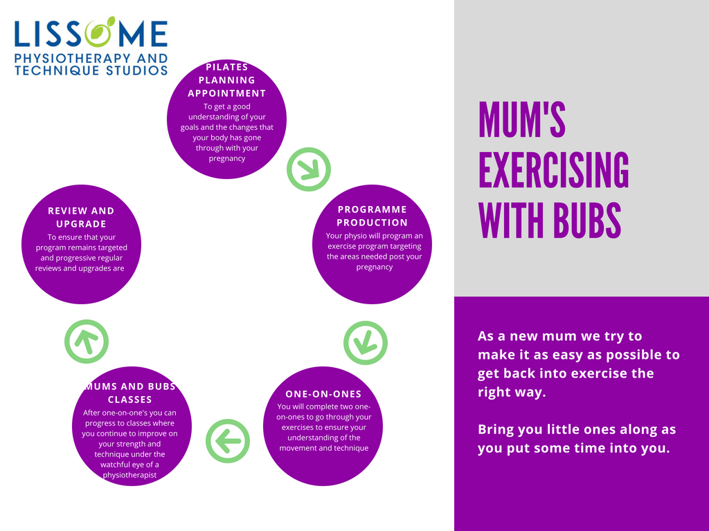 Mums And Bubs Chart